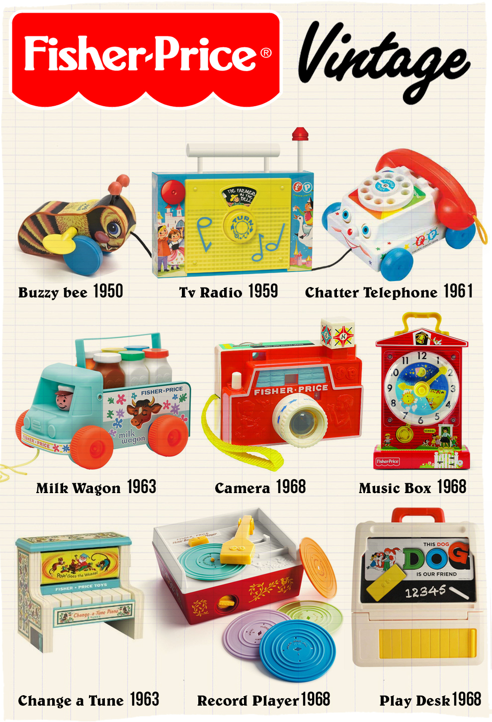 Fisher Price Jouets Vintage